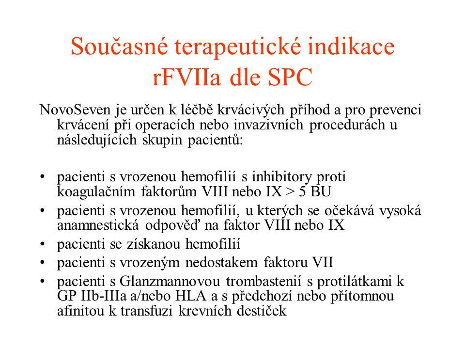 Současné terapeutické indikace rFVIIa dle SPC NovoSeven je určen k léčbě krvácivých příhod a pro prevenci krvácení při operacích nebo invazivních proc