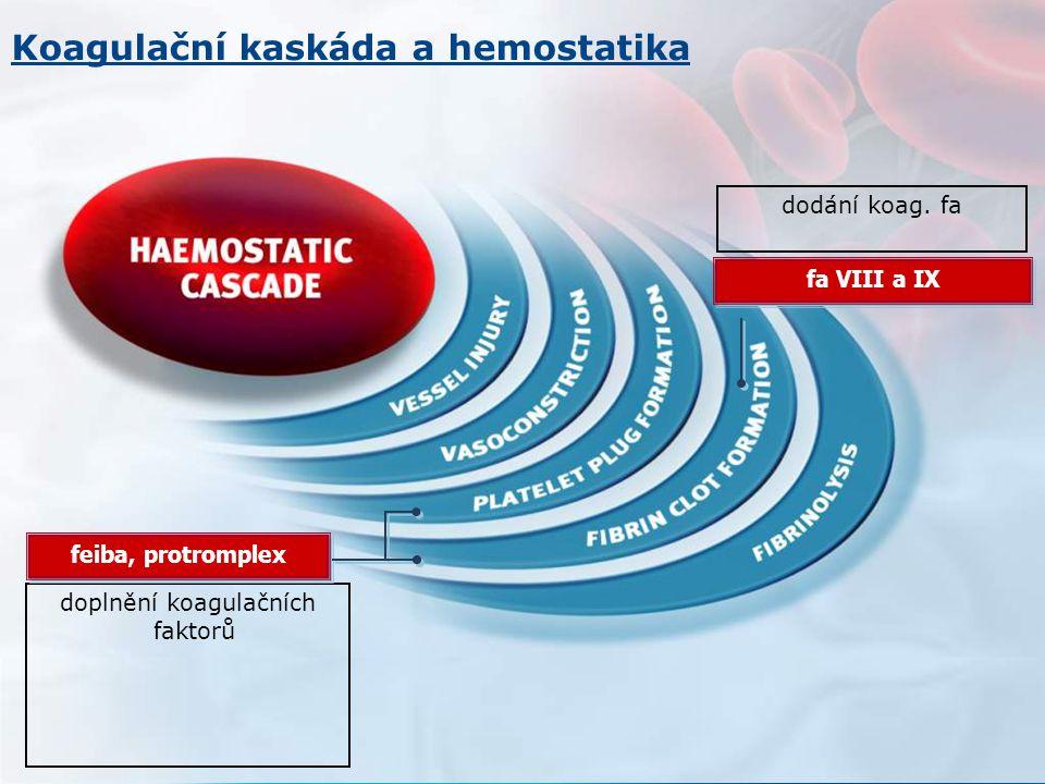 dodání koag. fa fa VIII a IX doplnění koagulačních faktorů feiba, protromplex Koagulační kaskáda a hemostatika