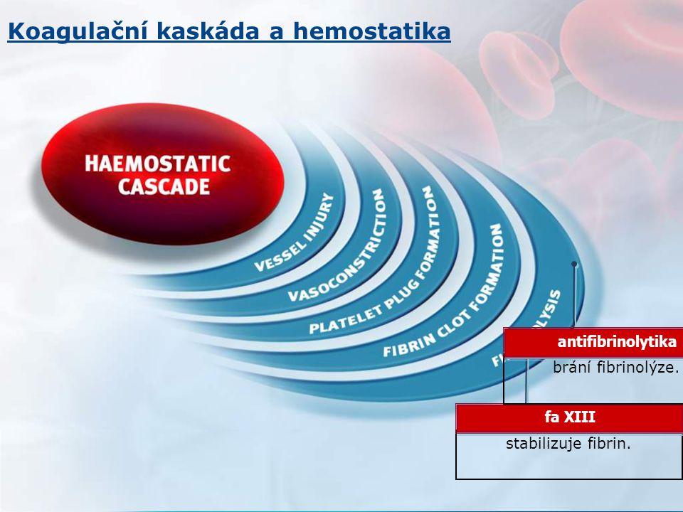 stabilizuje fibrin. fa XIII Koagulační kaskáda a hemostatika brání fibrinolýze. antifibrinolytika