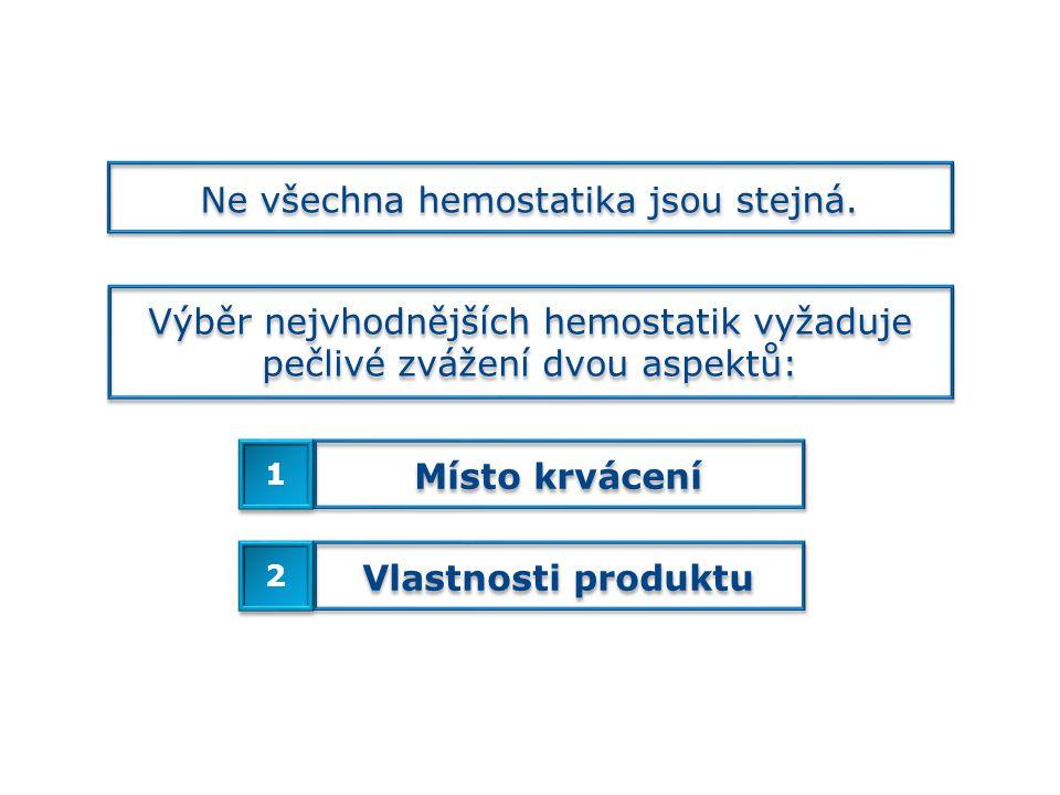 Ne všechna hemostatika jsou stejná. Výběr nejvhodnějších hemostatik vyžaduje pečlivé zvážení dvou aspektů: Místo krvácení 1 1 Vlastnosti produktu 2 2