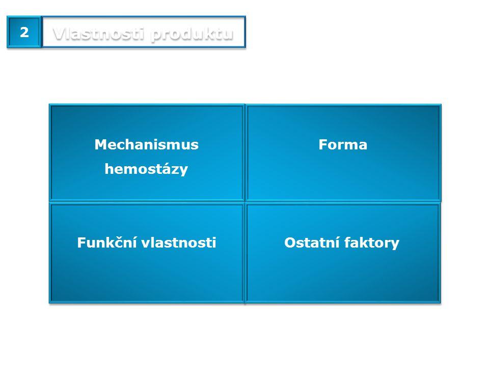 Mechanismus hemostázy Funkční vlastnosti Forma Ostatní faktory Vlastnosti produktu 2 2