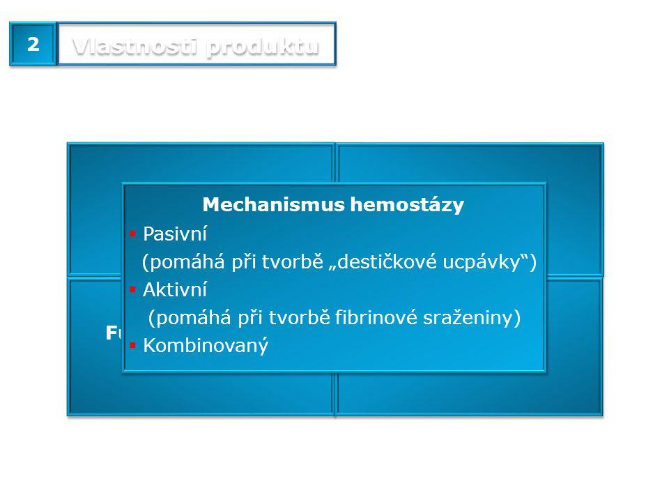 """Mechanismus hemostázy Funkční vlastnosti Forma Ostatní faktory Mechanismus hemostázy  Pasivní (pomáhá při tvorbě """"destičkové ucpávky"""")  Aktivní (pom"""