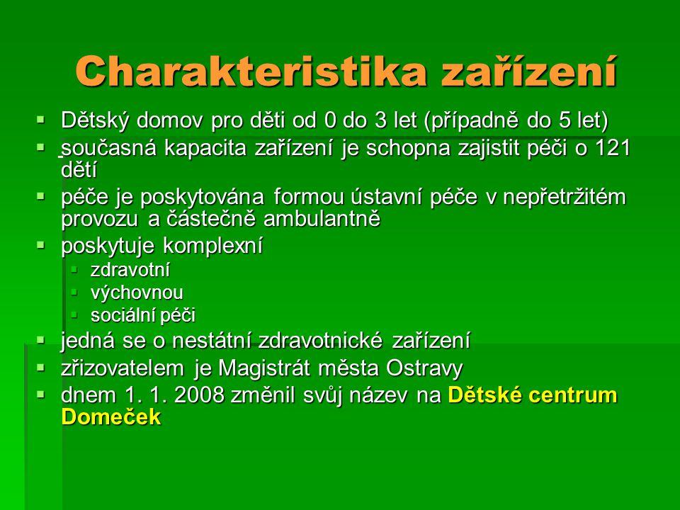 Patron Dětského centra Domeček, p.o.