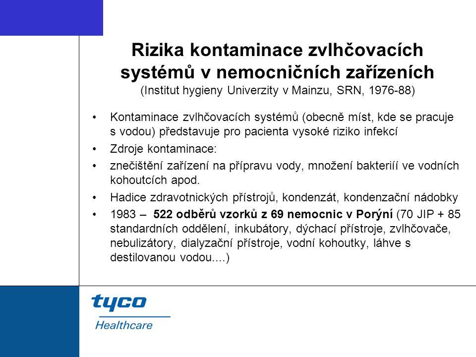 Rizika kontaminace zvlhčovacích systémů v nemocničních zařízeních (Institut hygieny Univerzity v Mainzu, SRN, 1976-88) Kontaminace zvlhčovacích systémů (obecně míst, kde se pracuje s vodou) představuje pro pacienta vysoké riziko infekcí Zdroje kontaminace: znečištění zařízení na přípravu vody, množení bakteriíí ve vodních kohoutcích apod.