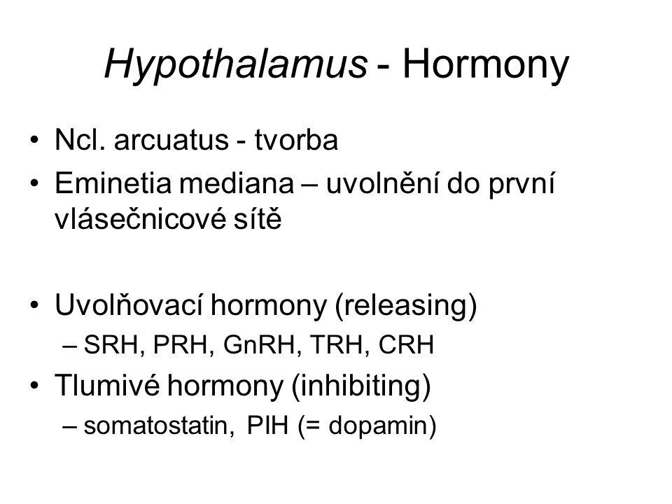 Hypothalamus - Hormony Ncl. arcuatus - tvorba Eminetia mediana – uvolnění do první vlásečnicové sítě Uvolňovací hormony (releasing) –SRH, PRH, GnRH, T