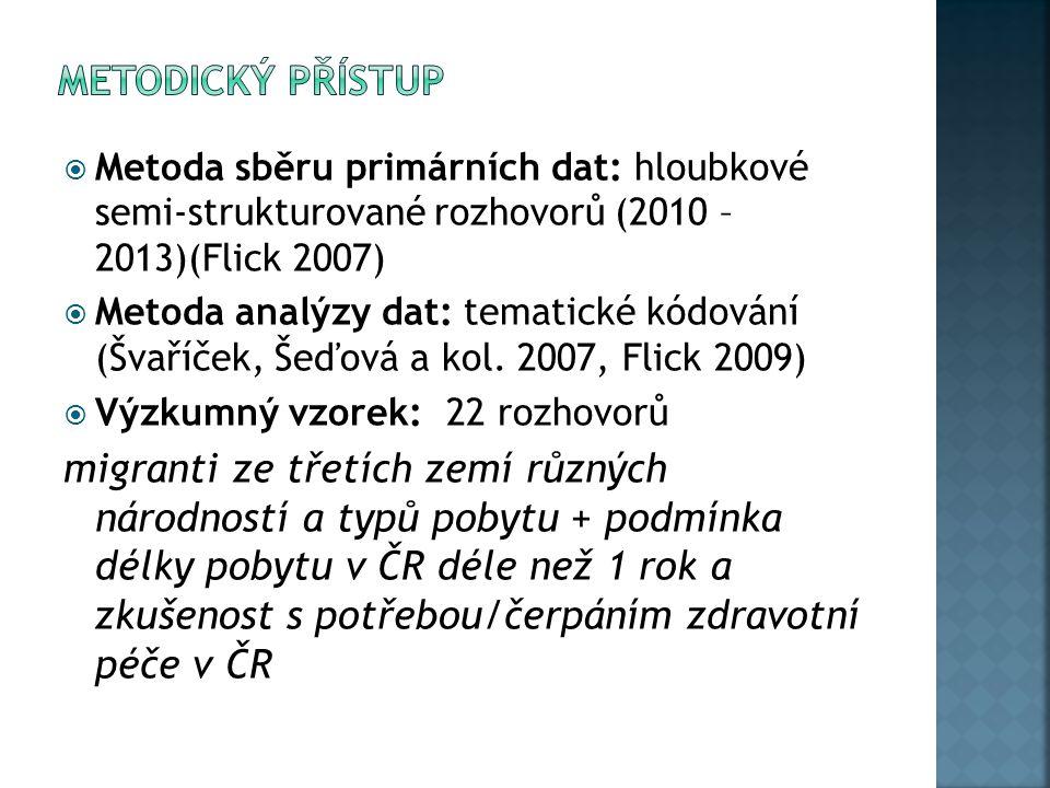  Metoda sběru primárních dat: hloubkové semi-strukturované rozhovorů (2010 – 2013)(Flick 2007)  Metoda analýzy dat: tematické kódování (Švaříček, Še