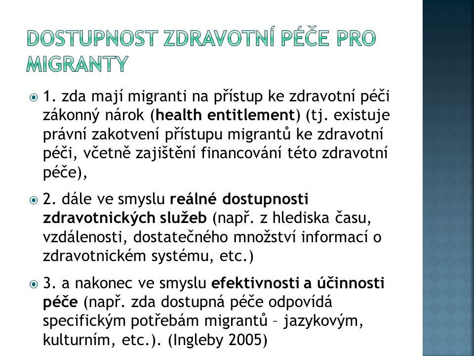  1. zda mají migranti na přístup ke zdravotní péči zákonný nárok (health entitlement) (tj. existuje právní zakotvení přístupu migrantů ke zdravotní p