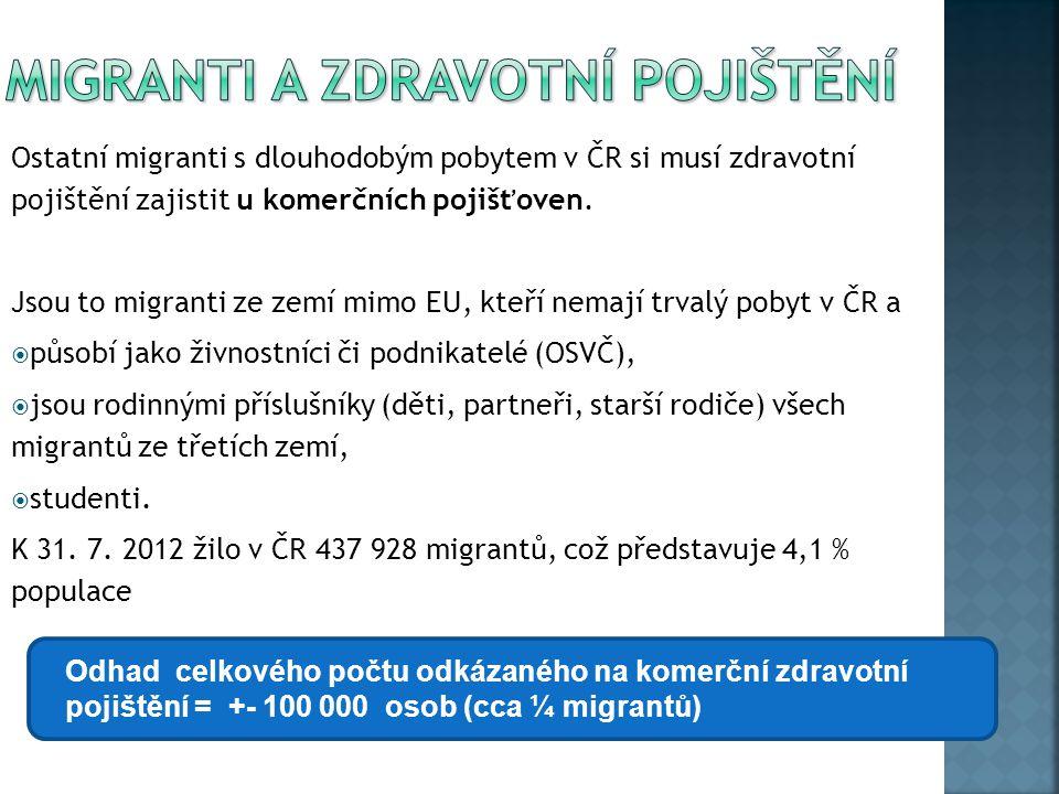 Ostatní migranti s dlouhodobým pobytem v ČR si musí zdravotní pojištění zajistit u komerčních pojišťoven. Jsou to migranti ze zemí mimo EU, kteří nema