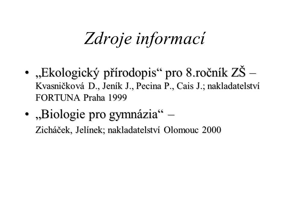 """Zdroje informací """"Ekologický přírodopis"""" pro 8.ročník ZŠ – Kvasničková D., Jeník J., Pecina P., Cais J.; nakladatelství FORTUNA Praha 1999""""Ekologický"""