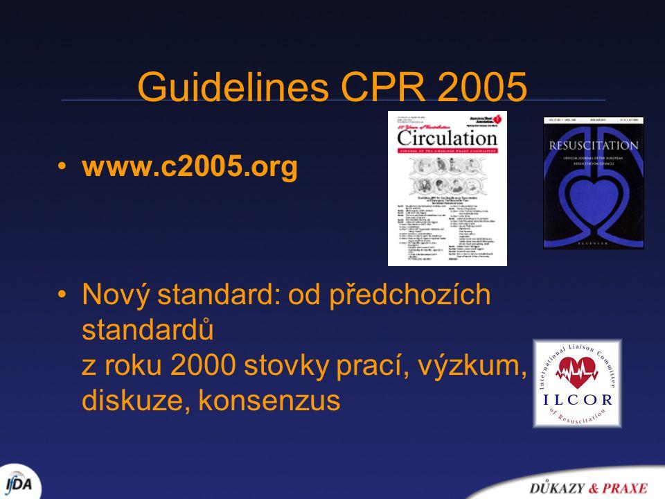 Guidelines CPR 2005 www.c2005.org Nový standard: od předchozích standardů z roku 2000 stovky prací, výzkum, diskuze, konsenzus