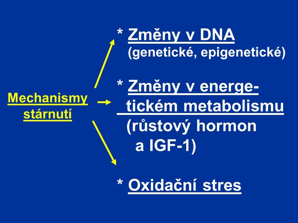 Mechanismy stárnutí * Změny v DNA (genetické, epigenetické) * Změny v energe- tickém metabolismu (růstový hormon a IGF-1) * Oxidační stres