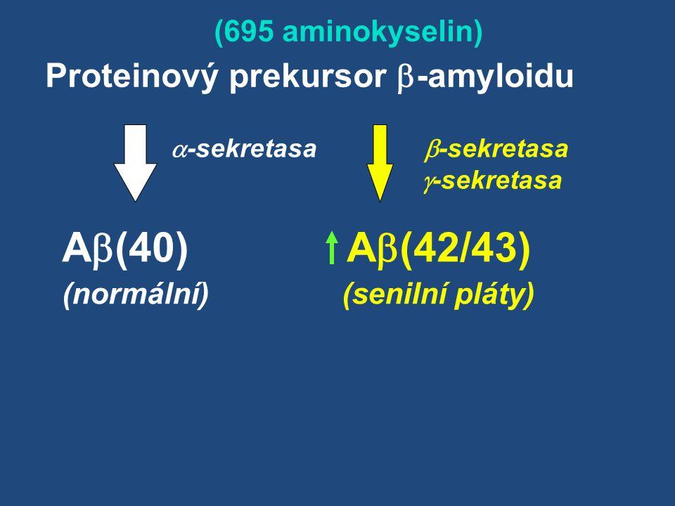 Proteinový prekursor  -amyloidu  -sekretasa  -sekretasa  -sekretasa (695 aminokyselin) A  (