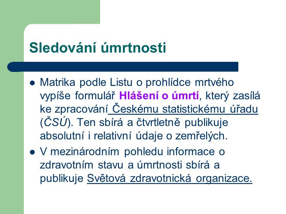 Matrika podle Listu o prohlídce mrtvého vypíše formulář Hlášení o úmrtí, který zasílá ke zpracování Českému statistickému úřadu (ČSÚ).