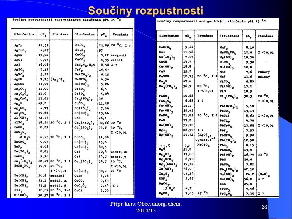 Přípr. kurs: Obec. anorg. chem. 2014/15 26 Součiny rozpustnosti