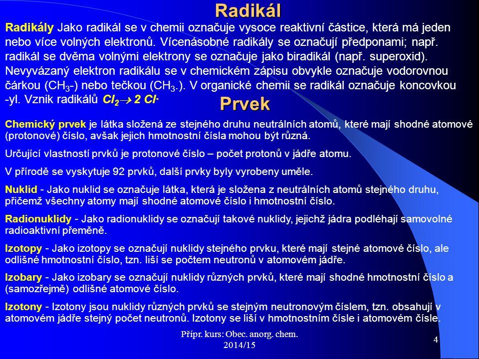 Přípr. kurs: Obec. anorg. chem. 2014/15 25 Rozpustnost pevných látek