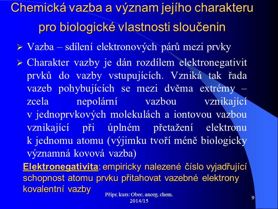 Přípr. kurs: Obec. anorg. chem. 2014/15 10Elektronegativita Nárůst elektronegativity