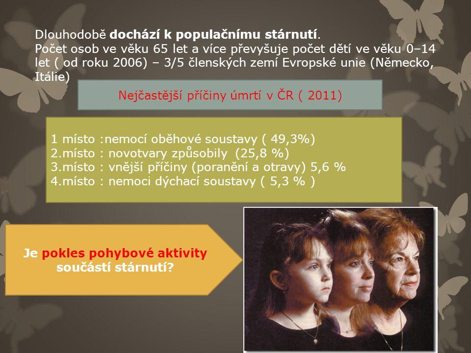 Dlouhodobě dochází k populačnímu stárnutí. Počet osob ve věku 65 let a více převyšuje počet dětí ve věku 0–14 let ( od roku 2006) – 3/5 členských zemí
