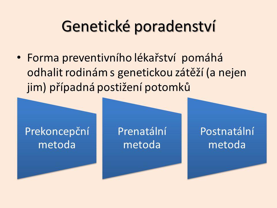 Genetické poradenství Forma preventivního lékařství pomáhá odhalit rodinám s genetickou zátěží (a nejen jim) případná postižení potomků Prekoncepční metoda Prenatální metoda Postnatální metoda