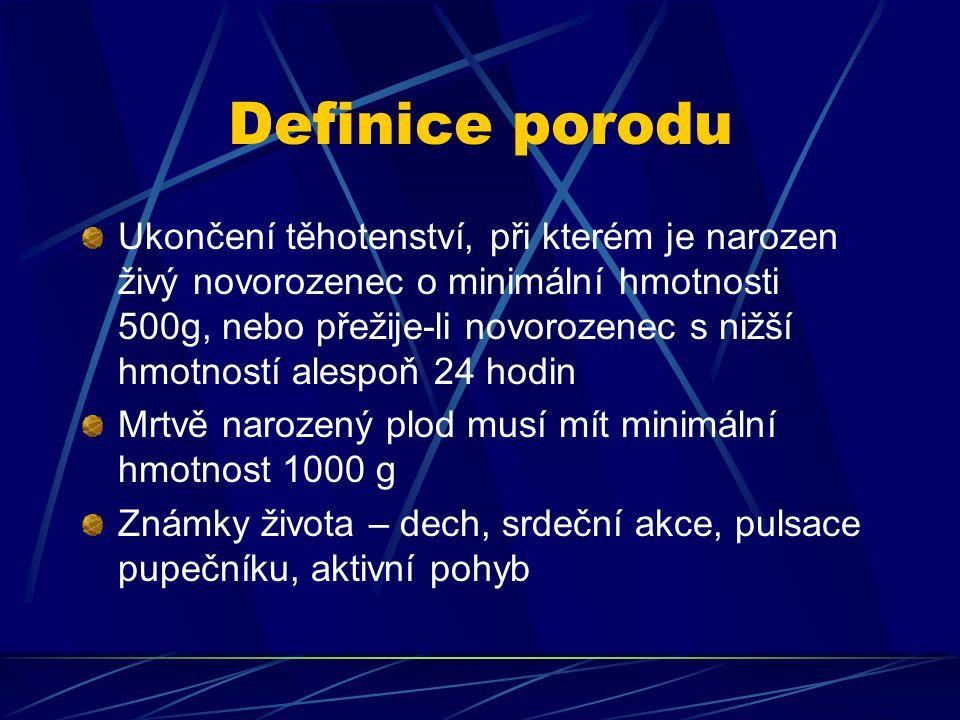Definice porodu Partus praematurus - předčasný porod – <37.týden gravidity, <2500 g Partus maturus – včasný porod – 38.-42.týden gravidity Partus serotinus – opožděný porod >42.týden gravidity