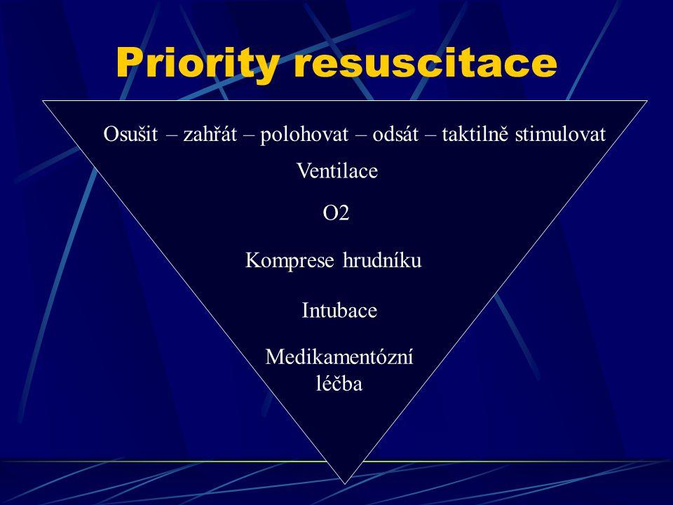 Priority resuscitace Osušit – zahřát – polohovat – odsát – taktilně stimulovat Ventilace O2 Komprese hrudníku Intubace Medikamentózní léčba