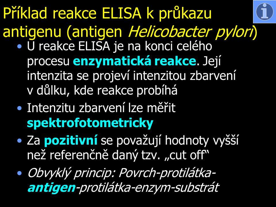 Příklad reakce ELISA k průkazu antigenu (antigen Helicobacter pylori) U reakce ELISA je na konci celého procesu enzymatická reakce. Její intenzita se