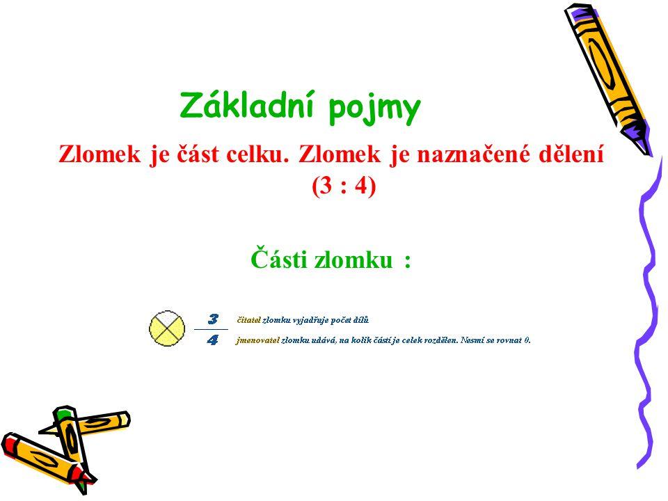 ZlomkyZlomky RNDr. Ivana Holubová