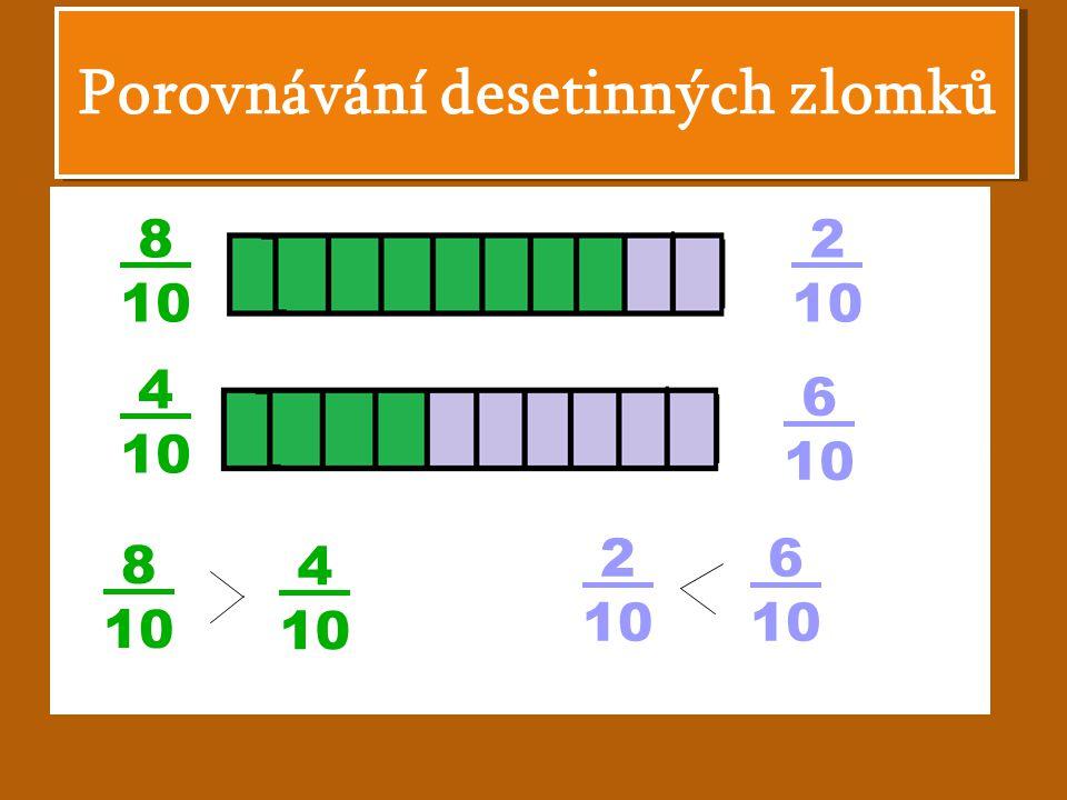 Porovnávání desetinných zlomků 4 10 8 10 6 10 2 10 8 10 4 10 2 10 6 10