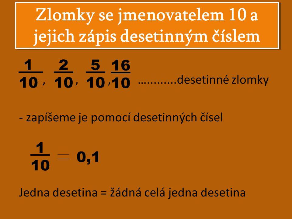 ,,, ….........desetinné zlomky - zapíšeme je pomocí desetinných čísel Jedna desetina = žádná celá jedna desetina Zlomky se jmenovatelem 10 a jejich zá
