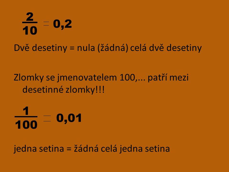 2 10 0,2 Dvě desetiny = nula (žádná) celá dvě desetiny Zlomky se jmenovatelem 100,... patří mezi desetinné zlomky!!! jedna setina = žádná celá jedna s