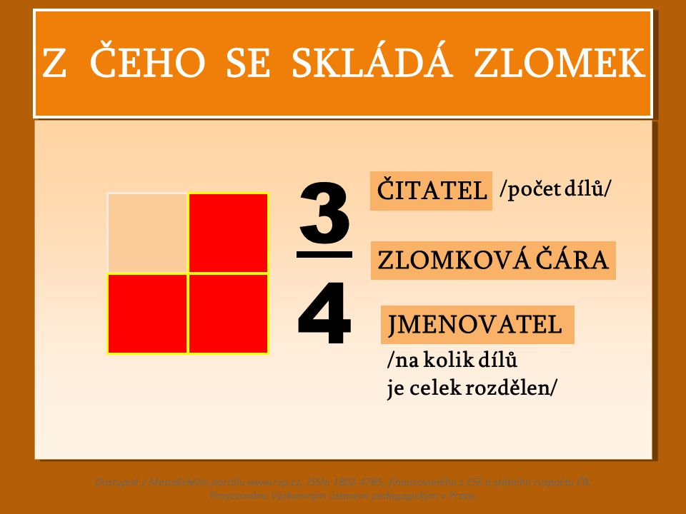 Z ČEHO SE SKLÁDÁ ZLOMEK 3 4 ČITATEL ZLOMKOVÁ ČÁRA JMENOVATEL /na kolik dílů je celek rozdělen/ /počet dílů/ Dostupné z Metodického portálu www.rvp.cz,