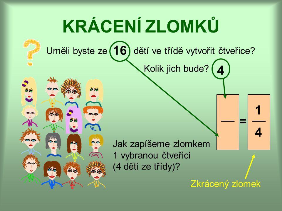 KRÁCENÍ ZLOMKŮ Uměli byste ze dětí ve třídě vytvořit čtveřice.