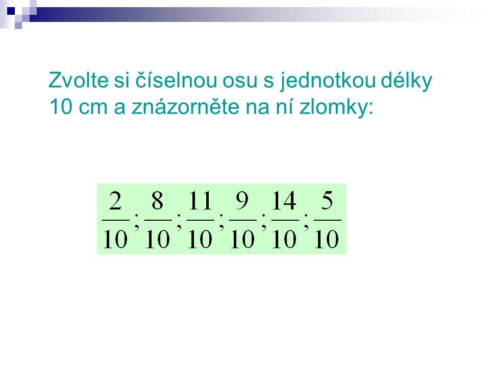 Zvolte si číselnou osu s jednotkou délky 10 cm a znázorněte na ní zlomky: