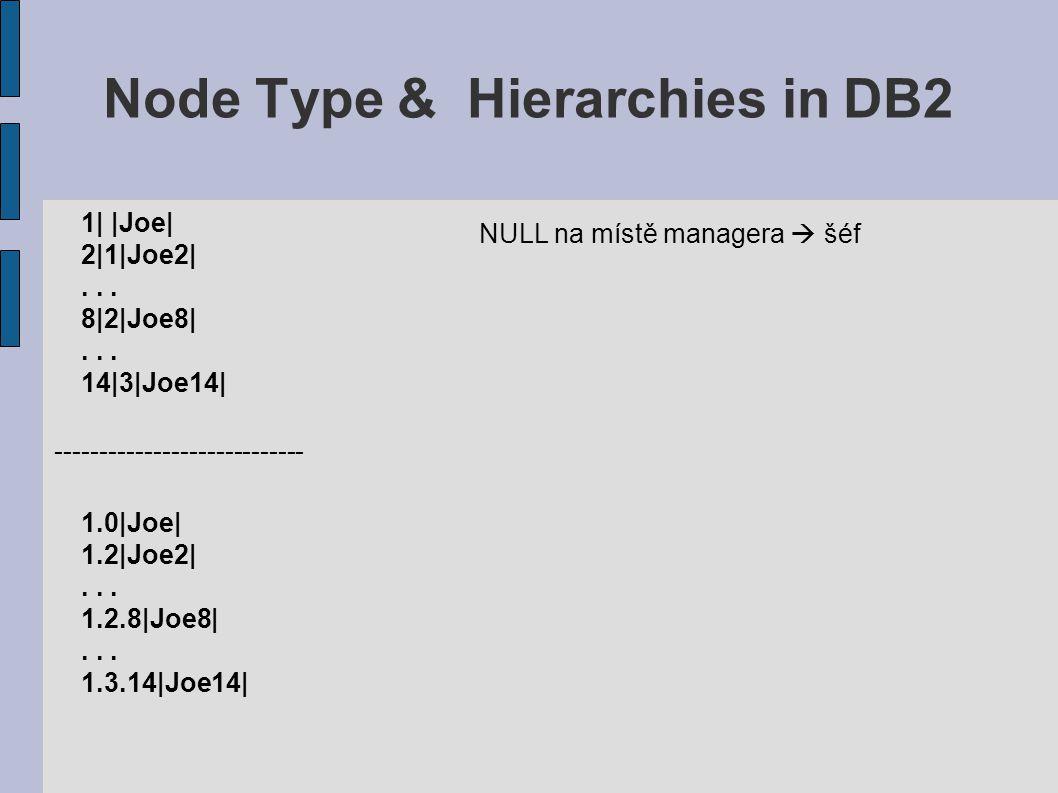 Node Type & Hierarchies in DB2 1| |Joe| 2|1|Joe2|...
