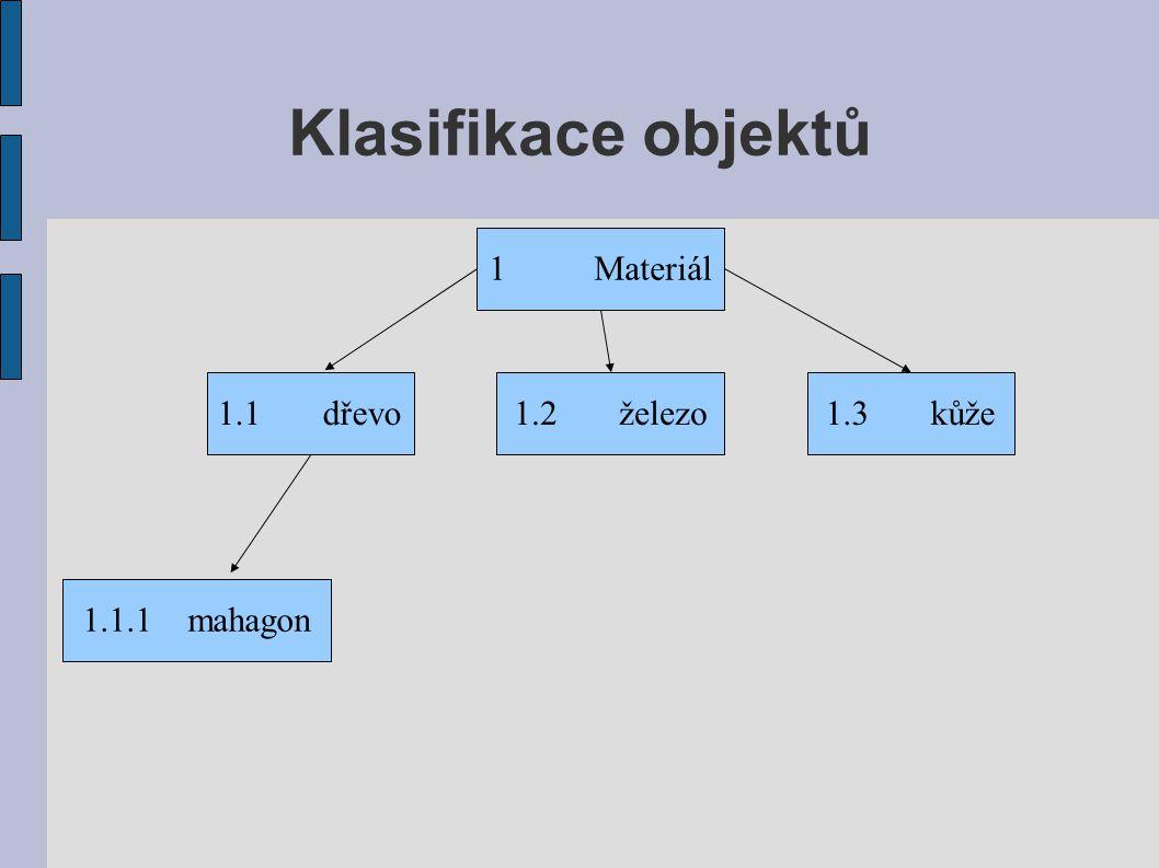 Klasifikace objektů 1Materiál 1.1.1mahagon 1.2železo1.1dřevo1.3kůže