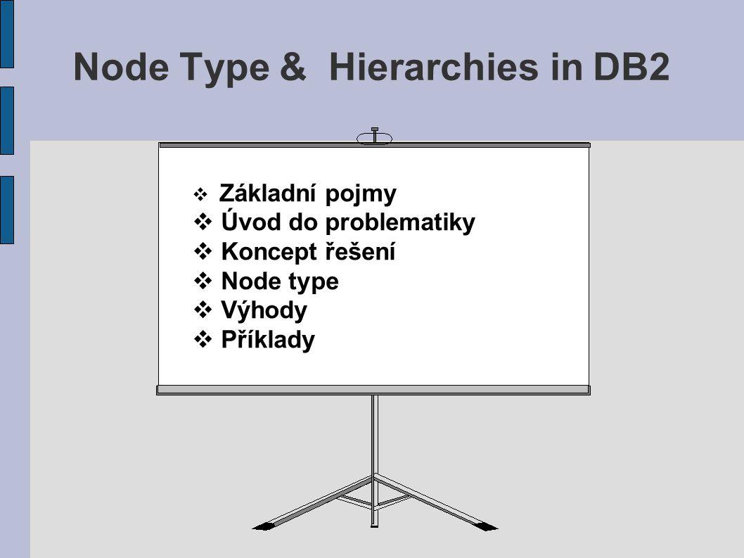 Node Type & Hierarchies in DB2 Ancestors(Node) GetMember(Node,intege r) GetParent(Node) Graft(Node,Node,Node)Increment(Node)Increment(Node,integer) Graft(Node,Node,Node) IsChild(Node,Node) IsDescendant(Node,Nod e) IsParent(Node.Node) Length(Node)NewLevel(Node) NodeInput(varchar(180))NodeOutput(Node) Implementace typu UZEL - NODE CREATE DISTINCT TYPE Node AS varchar(64) FOR BIT DATA WITH COMPARISONS;
