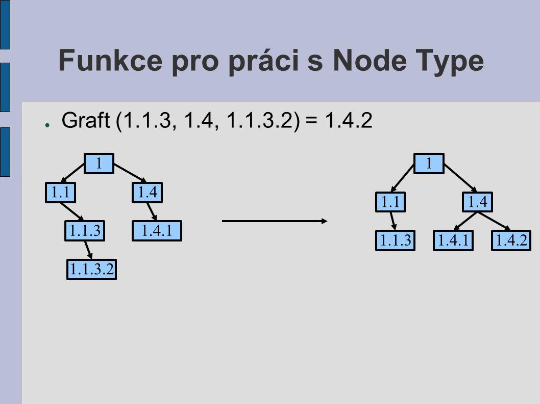 Funkce pro práci s Node Type ● Graft (1.1.3, 1.4, 1.1.3.2) = 1.4.2 1.1.3.2 1 1.1.3 1.11.4 1.4.1 1.1.31.4.21.4.1 1.41.1 1