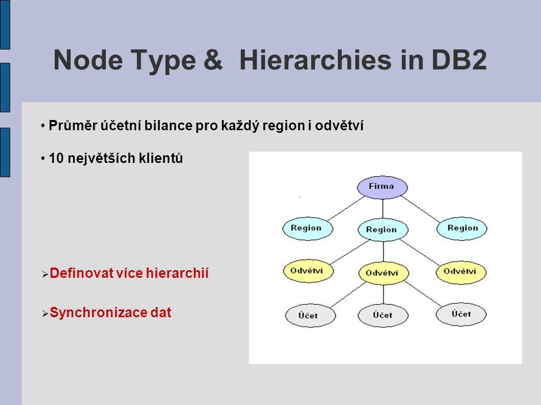 Node Type & Hierarchies in DB2 Pre-processing dat Myšlenka typu UZEL Série čísel Hladina – Level Indexování jako v SQL Uzel & Hierarchie