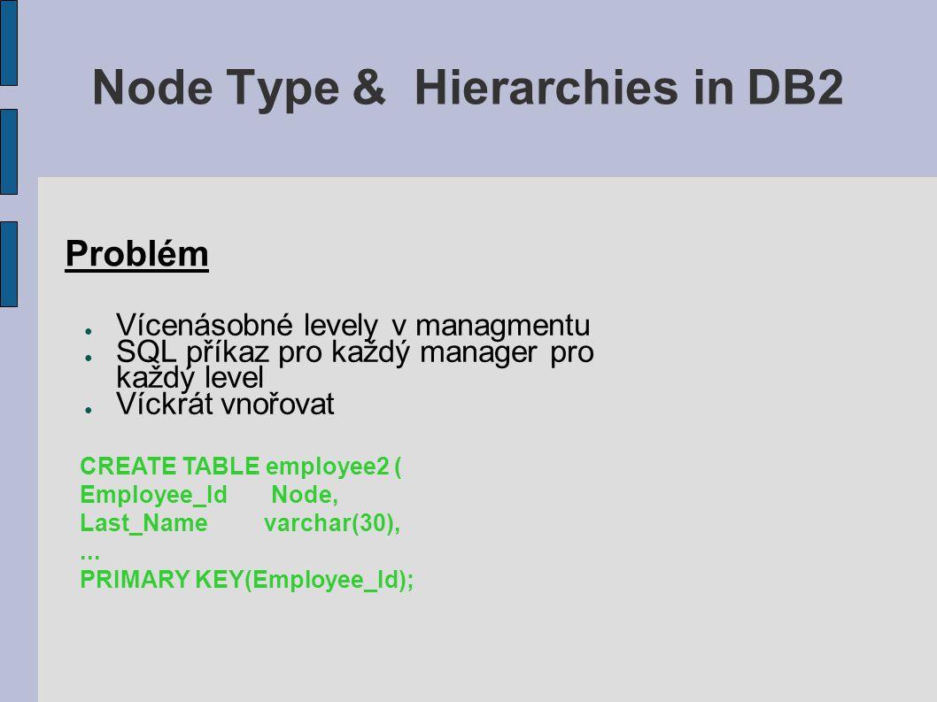 Test struktury – definice schématu ● z tabulky emps a ze zatím definovaných funkcí vytvoříme pohled, nad kterým se bude dobře dotazovat : CREATE OR REPLACE VIEW hierarchy AS SELECT name, numer, denom, y_numer(numer,denom) numer_left, y_denom(numer,denom) denom_left, x_numer(numer,denom) numer_right, x_denom(numer,denom) denom_right, path (numer,denom) path, distance(numer,denom,3,2) depth FROM emps;