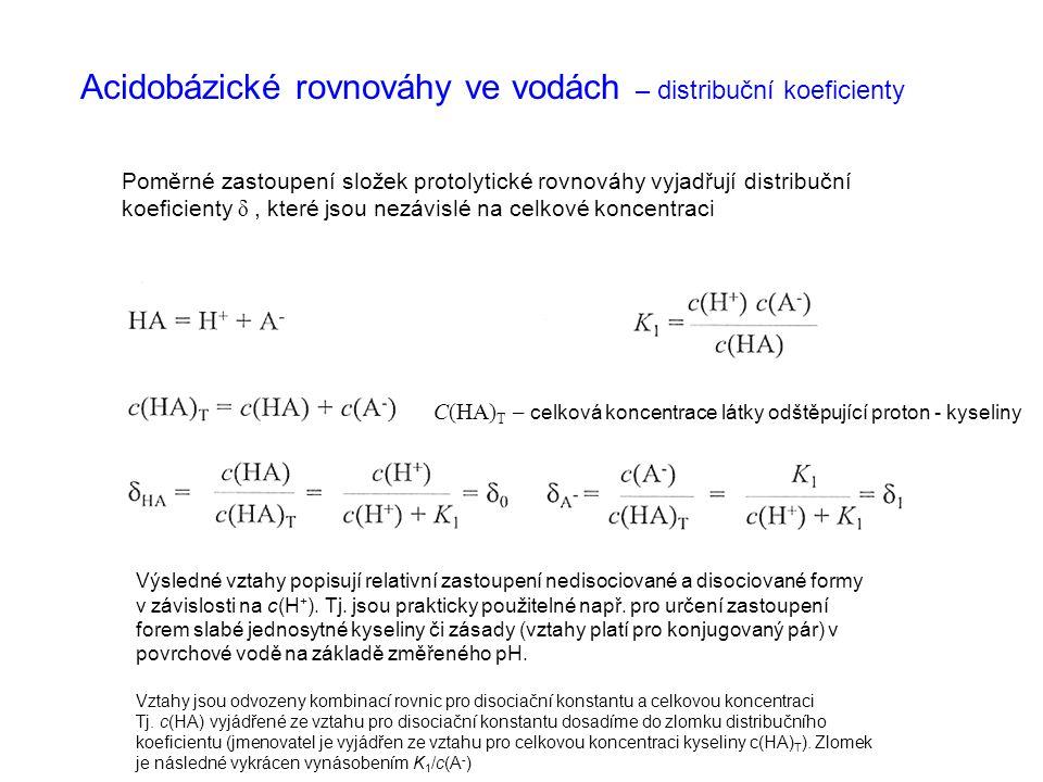 Acidobázické rovnováhy ve vodách – distribuční koeficienty Poměrné zastoupení složek protolytické rovnováhy vyjadřují distribuční koeficienty δ, které