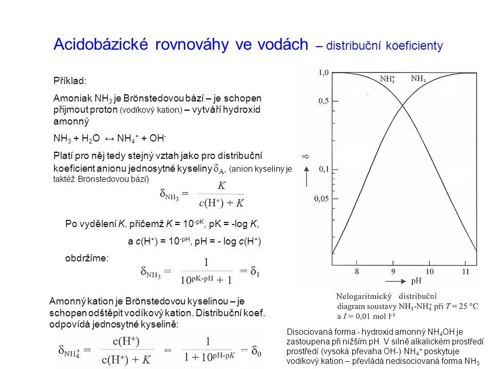 Acidobázické rovnováhy ve vodách – distribuční koeficienty Příklad: Amoniak NH 3 je Brönstedovou bází – je schopen přijmout proton (vodíkový kation) –