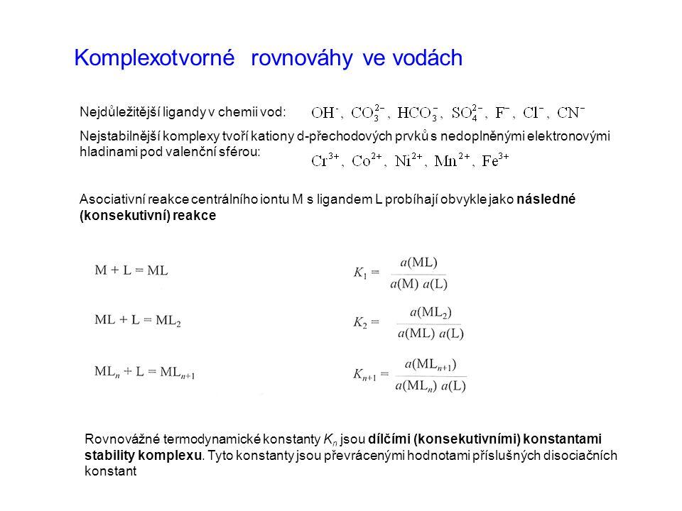 Komplexotvorné rovnováhy ve vodách Nejdůležitější ligandy v chemii vod: Nejstabilnější komplexy tvoří kationy d-přechodových prvků s nedoplněnými elek