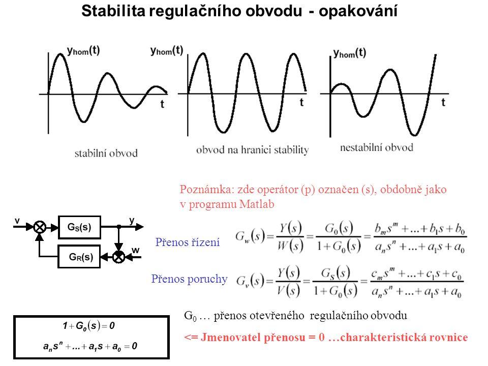 Stabilita regulačního obvodu - opakování Přenos řízení Přenos poruchy Poznámka: zde operátor (p) označen (s), obdobně jako v programu Matlab G 0 … pře