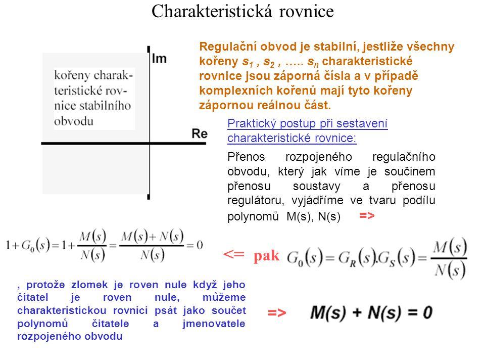 Charakteristická rovnice Regulační obvod je stabilní, jestliže všechny kořeny s 1, s 2, ….. s n charakteristické rovnice jsou záporná čísla a v případ