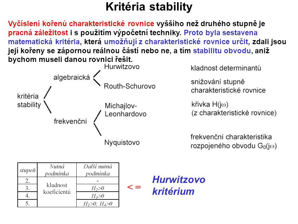 Kritéria stability Vyčíslení kořenů charakteristické rovnice vyššího než druhého stupně je pracná záležitost i s použitím výpočetní techniky. Proto by