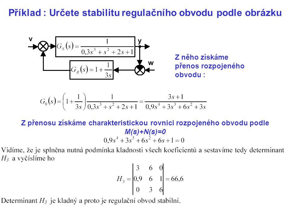 Příklad : Určete stabilitu regulačního obvodu podle obrázku Z přenosu získáme charakteristickou rovnici rozpojeného obvodu podle M(s)+N(s)=0 Z něho zí