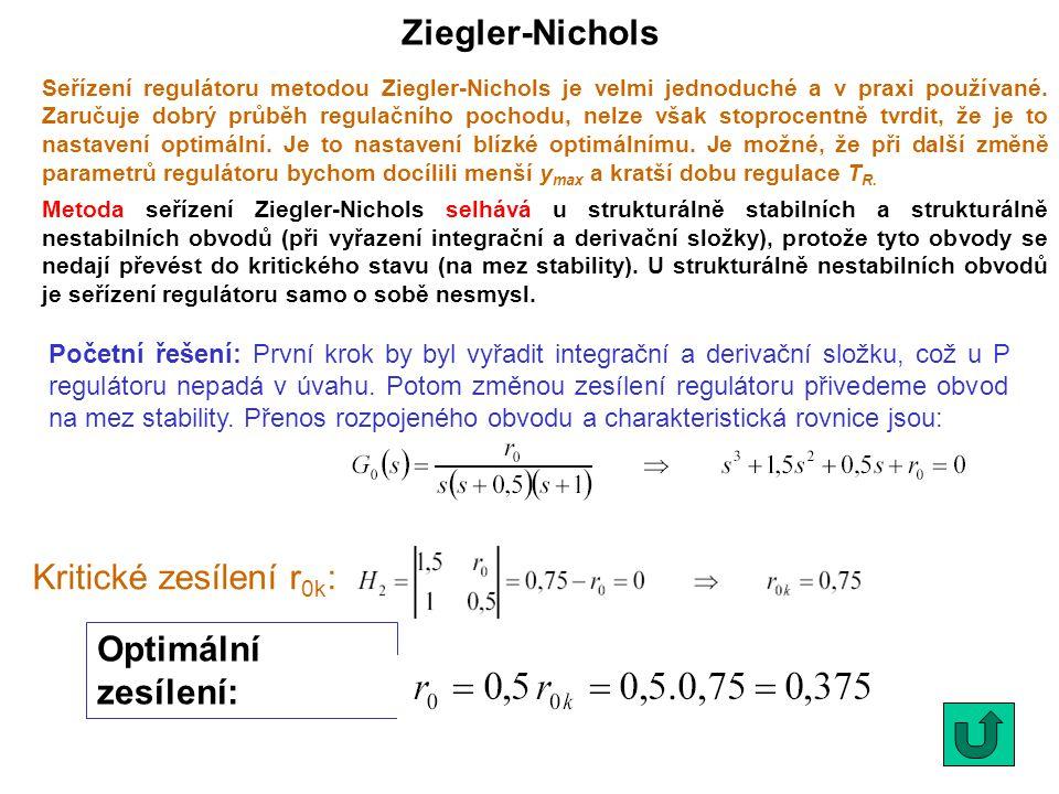 Ziegler-Nichols Seřízení regulátoru metodou Ziegler-Nichols je velmi jednoduché a v praxi používané. Zaručuje dobrý průběh regulačního pochodu, nelze