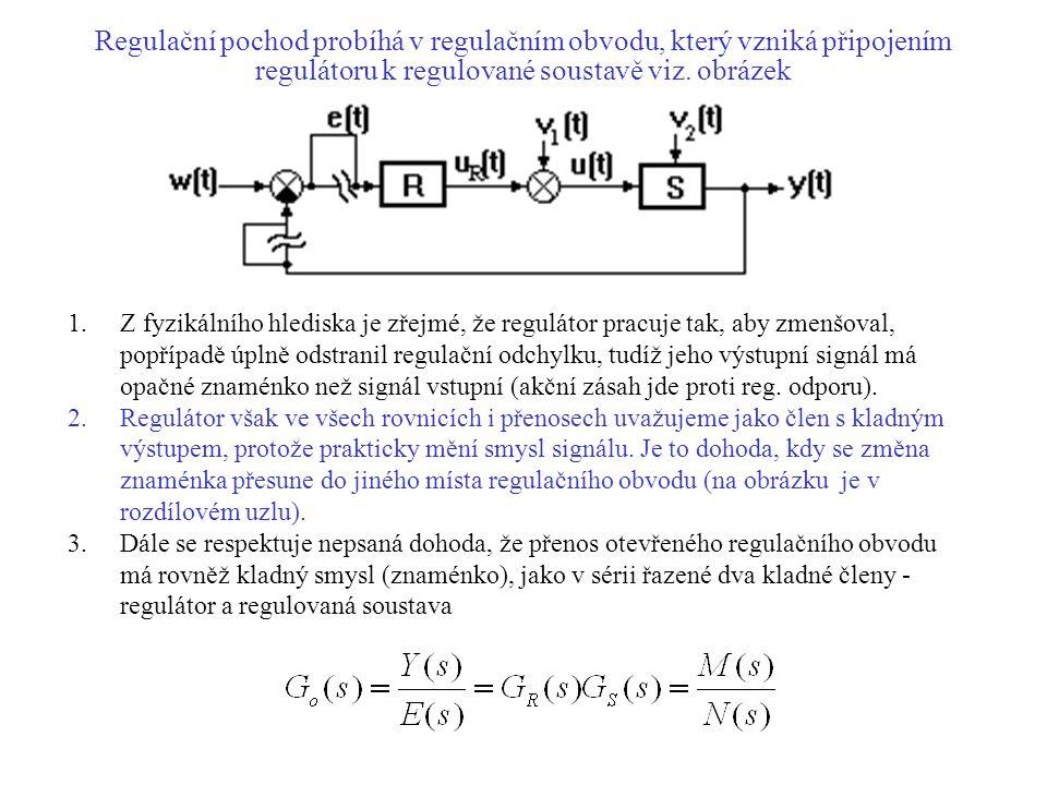 Regulační pochod Pro uzavřený regulační obvod (obě dvě přerušení jsou překlenuta - viz předchozí obrázek) za předpokladu, že vstupní signály budou v 1 (t) = v 2 (t) = 0 a w(t) = 0 tj., že na obvod nebude působit ani řídící veličina ani poruchy, bude platit e(t) = - y(t) a z toho takže dostáváme 1 + G R (s) G S (s) = 0 resp.