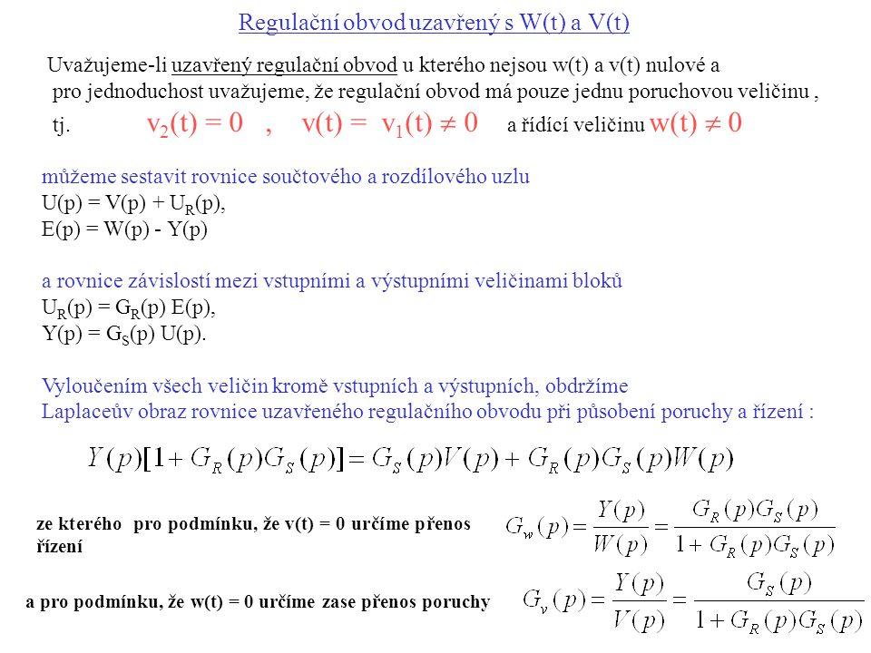 Regulační obvod uzavřený s W(t) a V(t) Uvažujeme-li uzavřený regulační obvod u kterého nejsou w(t) a v(t) nulové a pro jednoduchost uvažujeme, že regu