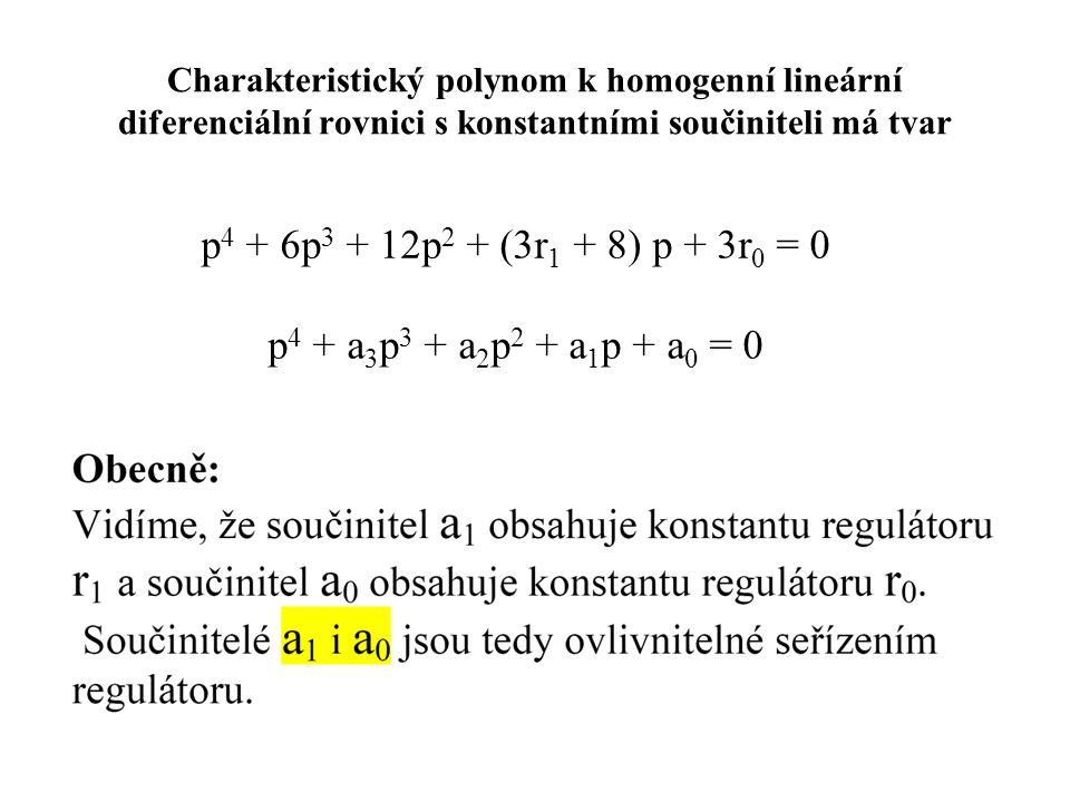 Charakteristický polynom k homogenní lineární diferenciální rovnici s konstantními součiniteli má tvar p 4 + 6p 3 + 12p 2 + (3r 1 + 8) p + 3r 0 = 0 p