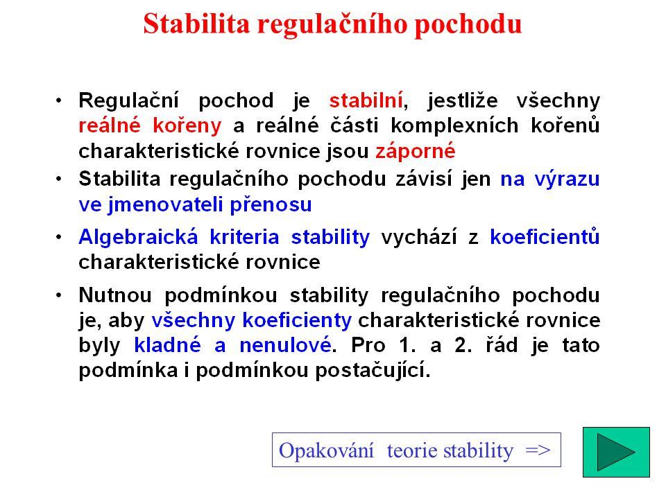 Stabilita regulačního pochodu Opakování teorie stability =>